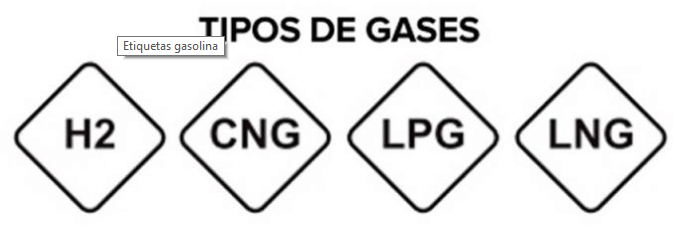 Etiquetado por gases